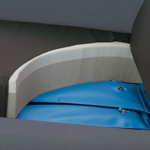 SeatSmartPro watercell